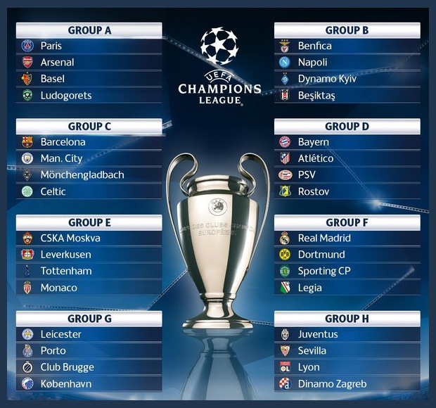 cl league gruppen